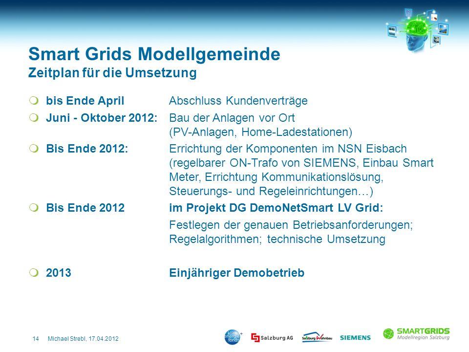 14Michael Strebl, 17.04.2012 Smart Grids Modellgemeinde Zeitplan für die Umsetzung bis Ende AprilAbschluss Kundenverträge Juni - Oktober 2012: Bau der