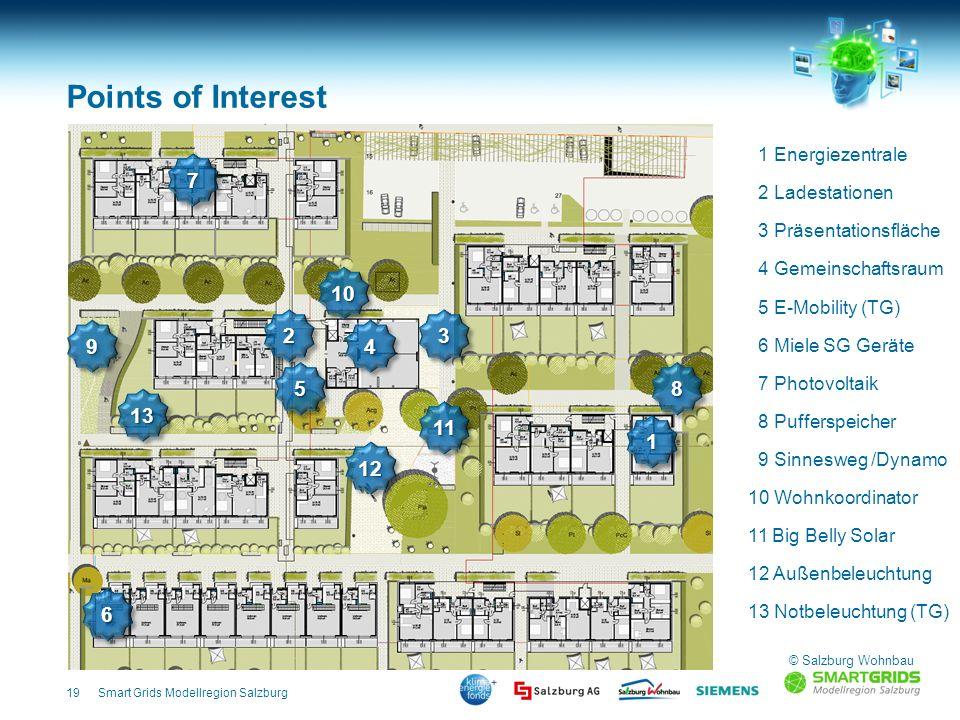 19Smart Grids Modellregion Salzburg Points of Interest 11 2233 44 55 66 77 88 99 1010 1111 1212 1313 1 Energiezentrale 2 Ladestationen 3 Präsentations