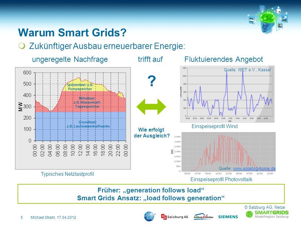 5Michael Strebl, 17.04.2012 Warum Smart Grids? Früher: generation follows load Smart Grids Ansatz: load follows generation Einspeiseprofil Wind Einspe