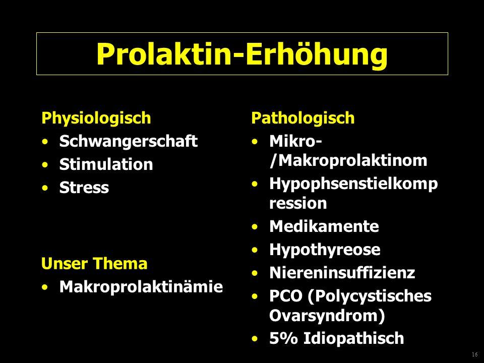 16 Prolaktin-Erhöhung Physiologisch Schwangerschaft Stimulation Stress Pathologisch Mikro- /Makroprolaktinom Hypophsenstielkomp ression Medikamente Hy