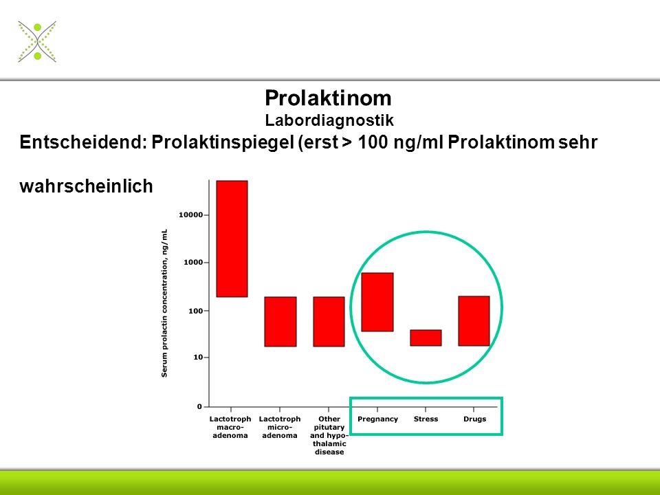 Entscheidend: Prolaktinspiegel (erst > 100 ng/ml Prolaktinom sehr wahrscheinlich) Prolaktinom Labordiagnostik