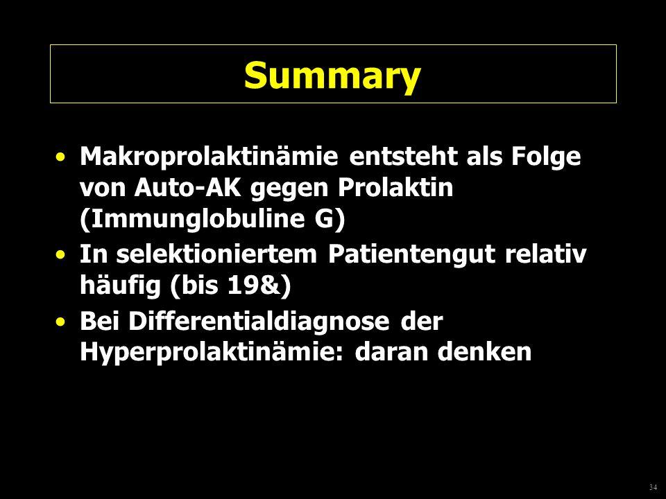 34 Summary Makroprolaktinämie entsteht als Folge von Auto-AK gegen Prolaktin (Immunglobuline G) In selektioniertem Patientengut relativ häufig (bis 19