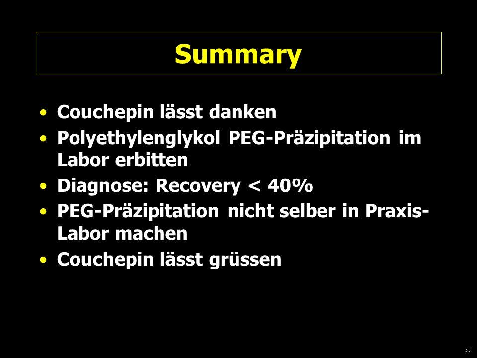35 Summary Couchepin lässt danken Polyethylenglykol PEG-Präzipitation im Labor erbitten Diagnose: Recovery < 40% PEG-Präzipitation nicht selber in Pra