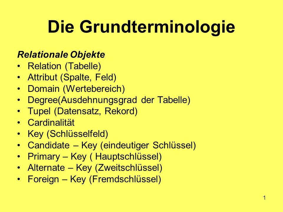 1 Die Grundterminologie Relationale Objekte Relation (Tabelle) Attribut (Spalte, Feld) Domain (Wertebereich) Degree(Ausdehnungsgrad der Tabelle) Tupel (Datensatz, Rekord) Cardinalität Key (Schlüsselfeld) Candidate – Key (eindeutiger Schlüssel) Primary – Key ( Hauptschlüssel) Alternate – Key (Zweitschlüssel) Foreign – Key (Fremdschlüssel)