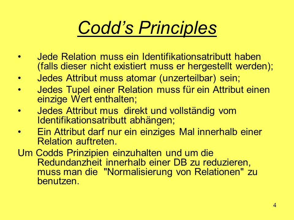4 Codds Principles Jede Relation muss ein Identifikationsatributt haben (falls dieser nicht existiert muss er hergestellt werden); Jedes Attribut muss atomar (unzerteilbar) sein; Jedes Tupel einer Relation muss für ein Attribut einen einzige Wert enthalten; Jedes Attribut mus direkt und vollständig vom Identifikationsatributt abhängen; Ein Attribut darf nur ein einziges Mal innerhalb einer Relation auftreten.