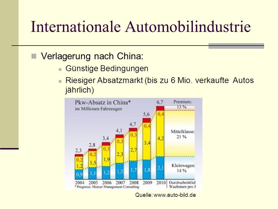 Wirtschaftswachstum auf Kosten der Umwelt.