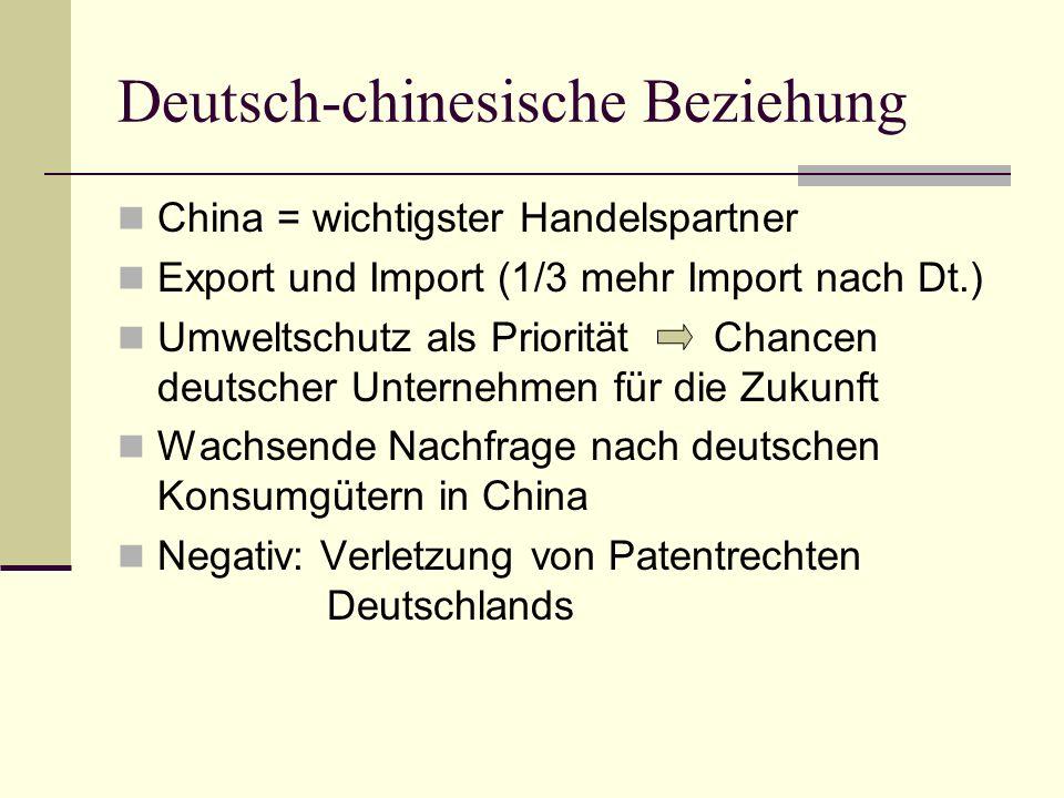 Quellen http://www.china2day.de/china/umwelt/ http://bmwi.de/BMWi/Navigation/Aussenwirtsc haft/Bilaterale- Wirtschaftsbeziehungen/laenderinformatione n,did=316542.html Erdkundebuch, Terra 9/10