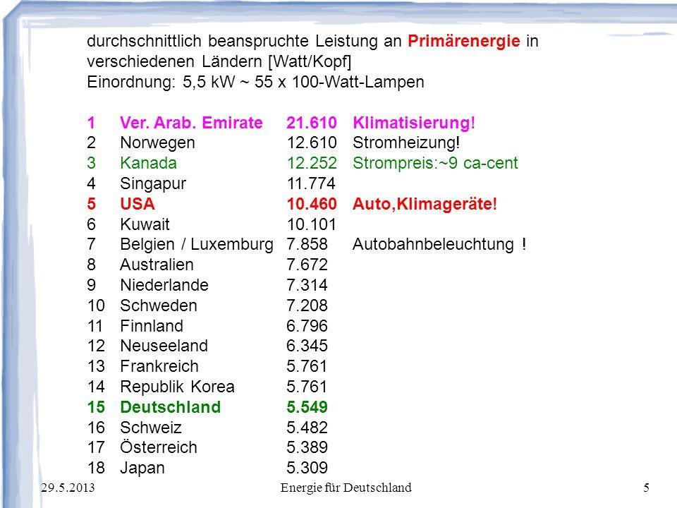 29.5.2013Energie für Deutschland6 Primärenergien KohleErdöl UranWasserkraft Sonnenstrom Windstrom