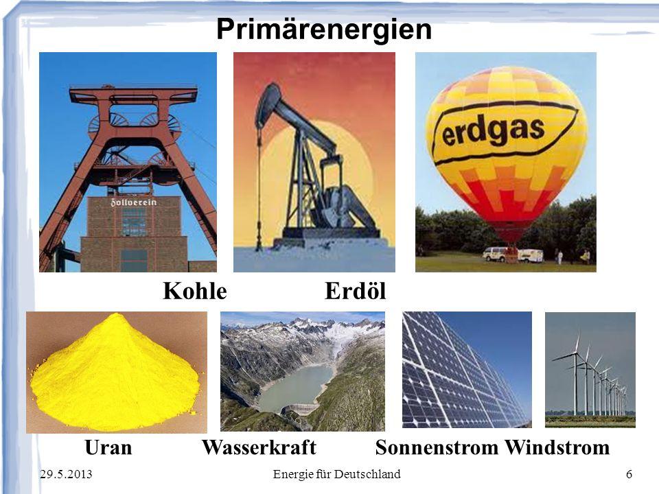 29.5.2013Energie für Deutschland27 Rohstoff-Reichweite für Nuklearenergie Uran+Thorium:>1000 Jahre Uran aus dem Ozean: ~ 150 /kg,Flußeintrag>>aktueller Verbrauch Wasserstoff (+Li,Be,B): >10 6 Jahre