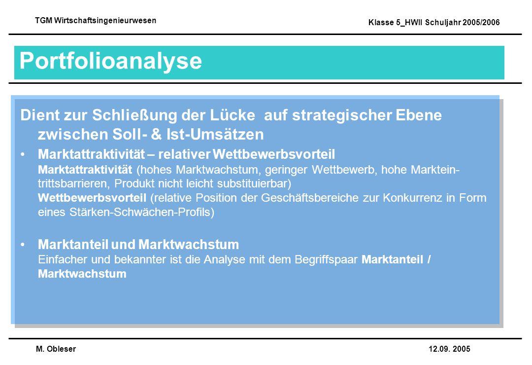 M. Obleser 12.09. 2005 TGM Wirtschaftsingenieurwesen Klasse 5_HWII Schuljahr 2005/2006 Portfolioanalyse Dient zur Schließung der Lücke auf strategisch