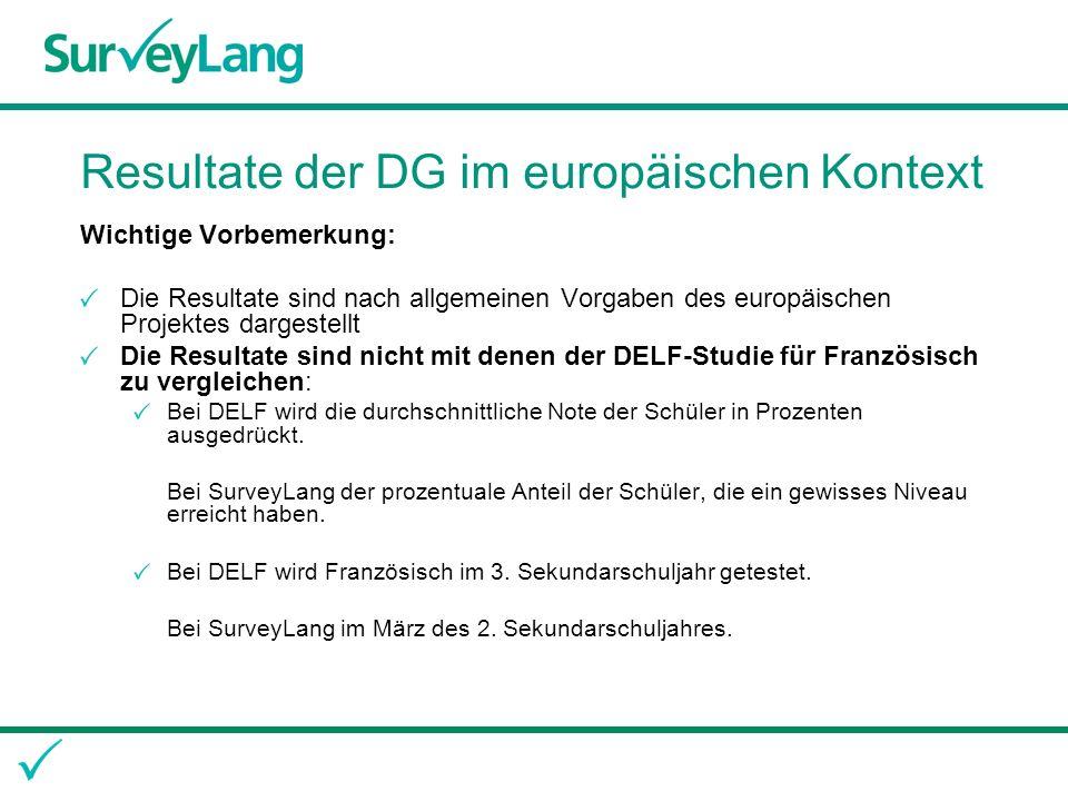 Resultate der DG im europäischen Kontext Wichtige Vorbemerkung: Die Resultate sind nach allgemeinen Vorgaben des europäischen Projektes dargestellt Die Resultate sind nicht mit denen der DELF-Studie für Französisch zu vergleichen: Bei DELF wird die durchschnittliche Note der Schüler in Prozenten ausgedrückt.