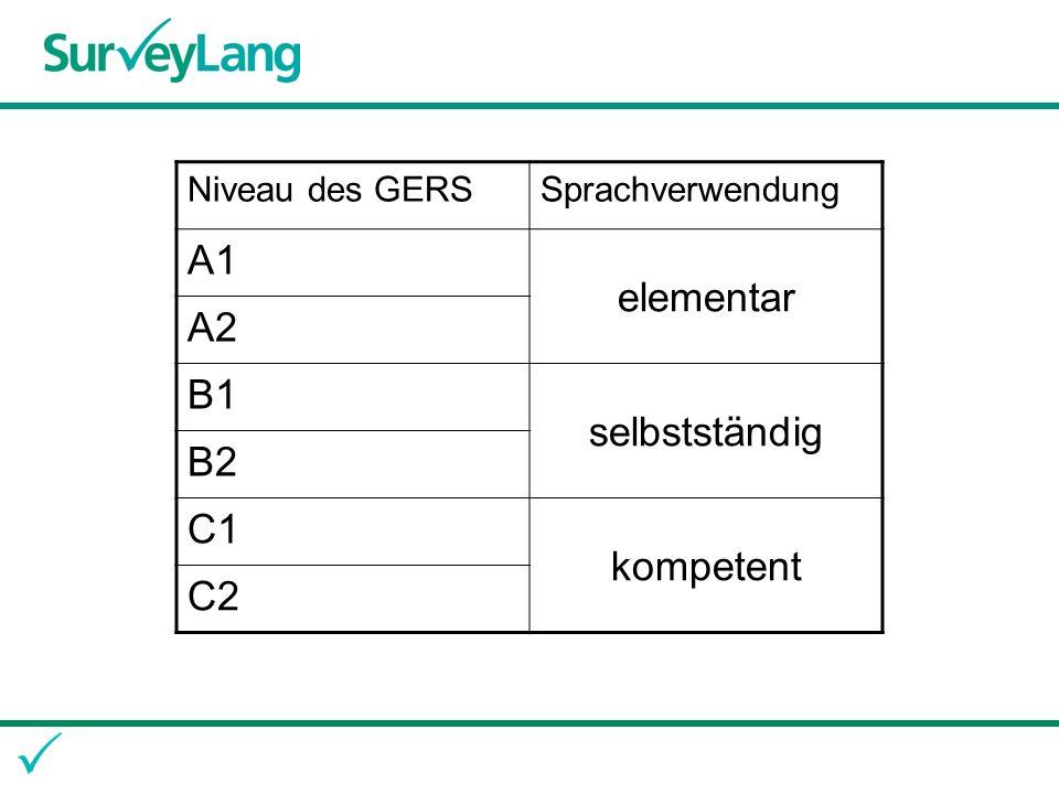 Niveau des GERSSprachverwendung A1 elementar A2 B1 selbstständig B2 C1 kompetent C2