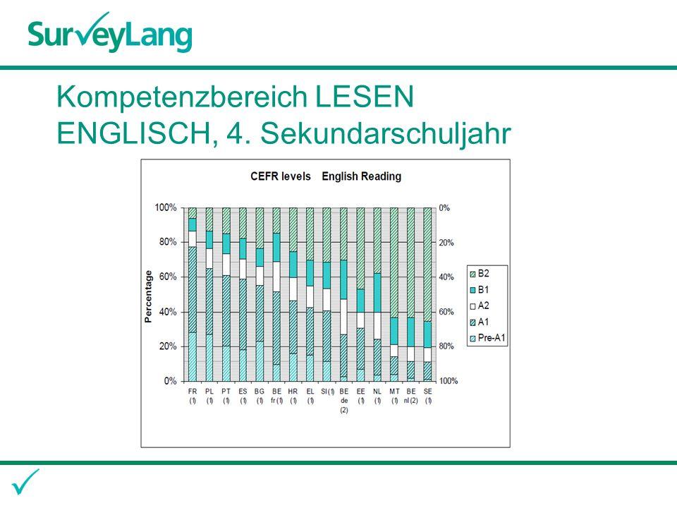 Kompetenzbereich LESEN ENGLISCH, 4. Sekundarschuljahr