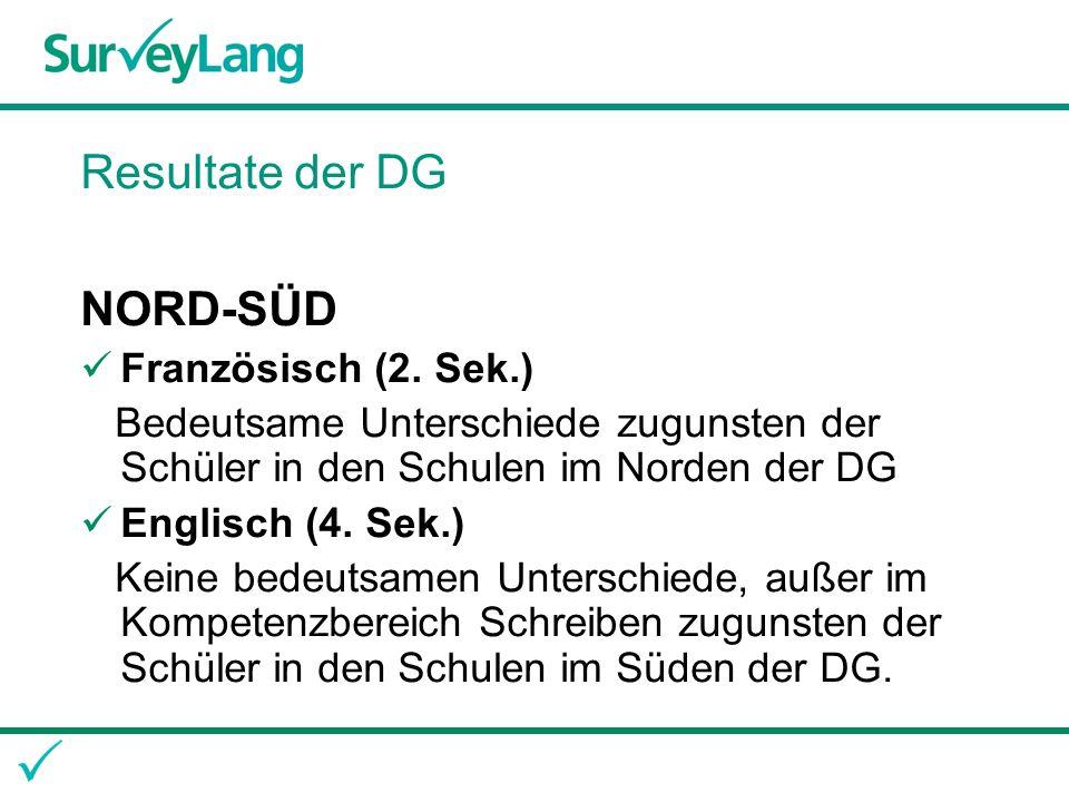 Resultate der DG NORD-SÜD Französisch (2.