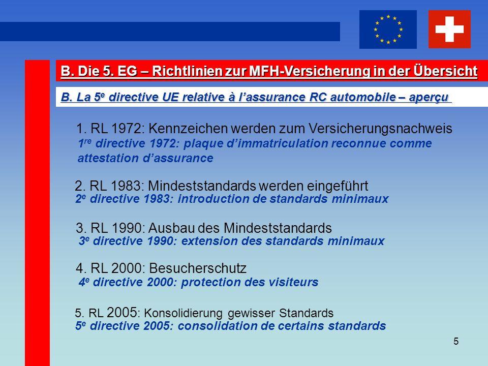 5 B. Die 5. EG – Richtlinien zur MFH-Versicherung in der Übersicht B.