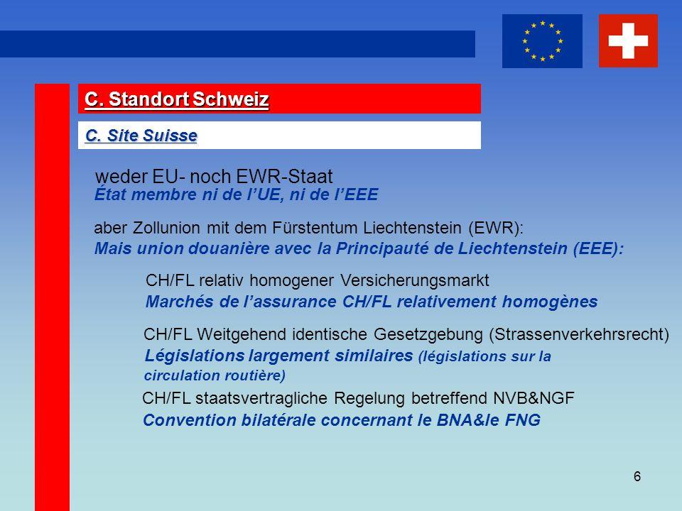 6 C. Standort Schweiz C.