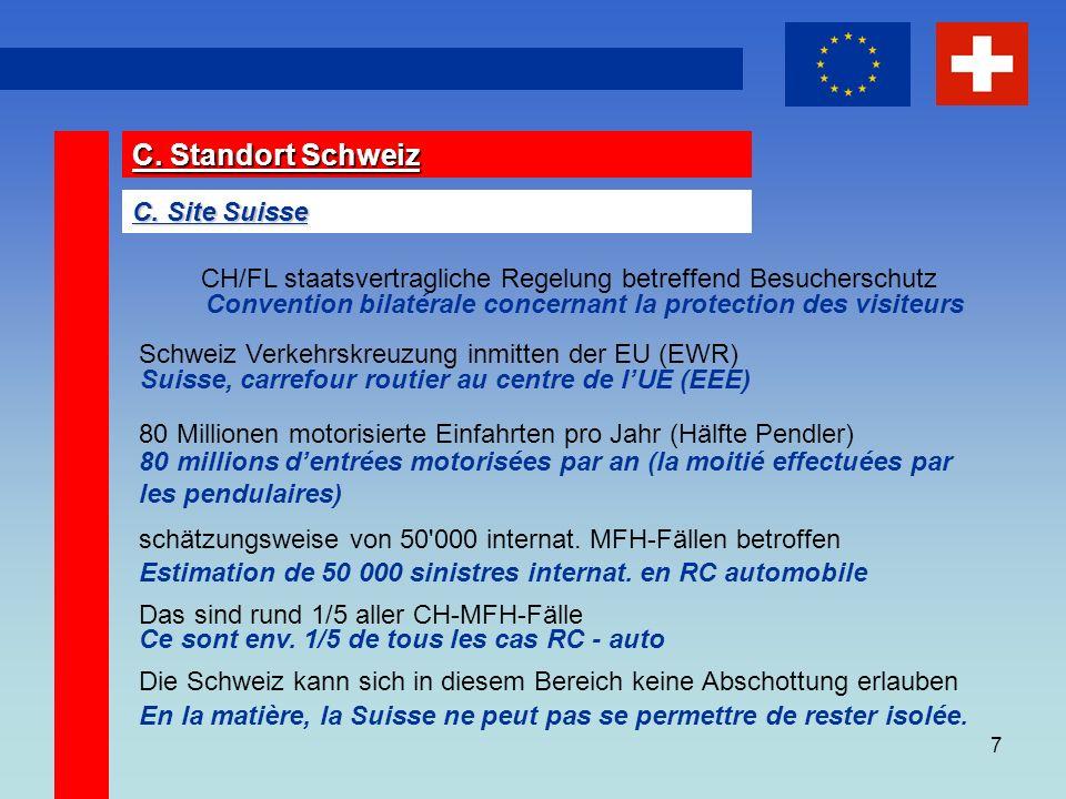 7 C. Standort Schweiz C.