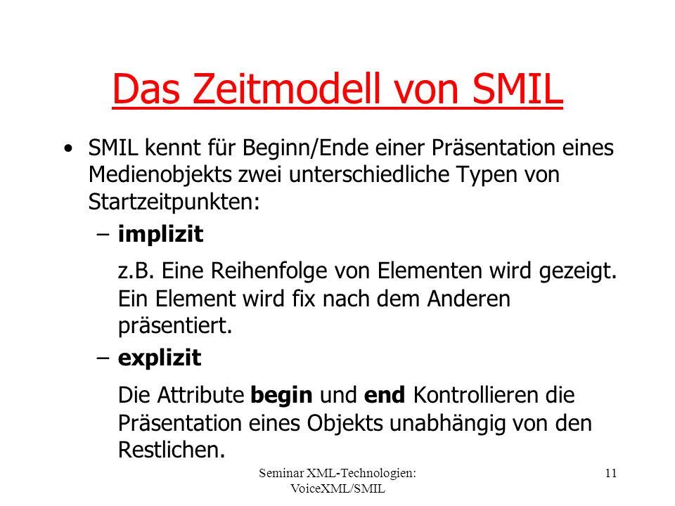Seminar XML-Technologien: VoiceXML/SMIL 11 Das Zeitmodell von SMIL SMIL kennt für Beginn/Ende einer Präsentation eines Medienobjekts zwei unterschiedliche Typen von Startzeitpunkten: –implizit z.B.