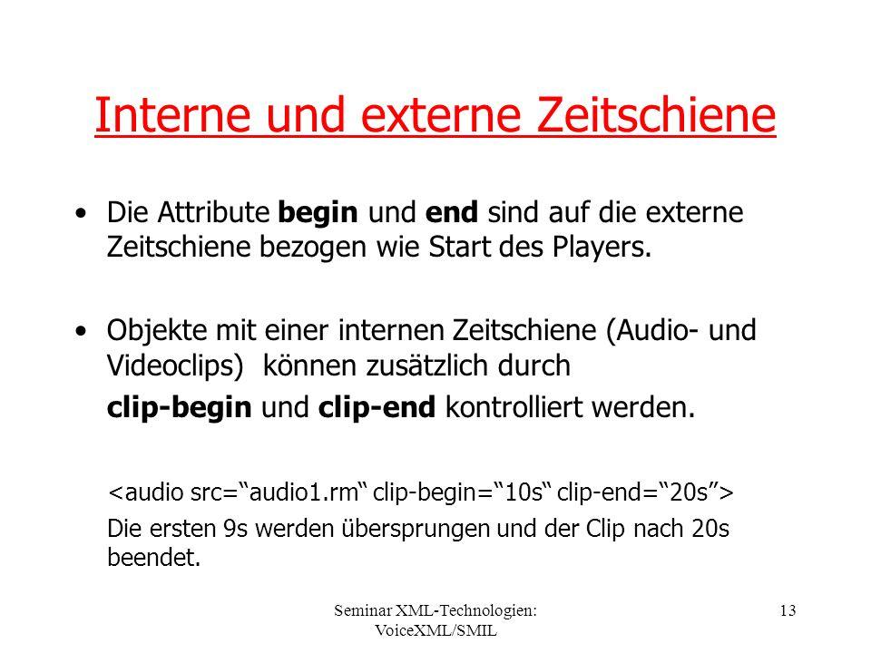 Seminar XML-Technologien: VoiceXML/SMIL 13 Interne und externe Zeitschiene Die Attribute begin und end sind auf die externe Zeitschiene bezogen wie Start des Players.