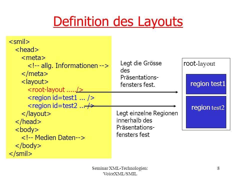 Seminar XML-Technologien: VoiceXML/SMIL 8 Definition des Layouts Legt die Grösse des Präsentations- fensters fest.