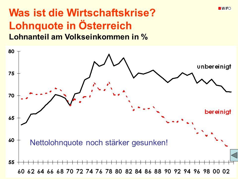2009-04-07DDr. Severin Renoldner Was ist die Wirtschaftskrise? Lohnquote in Österreich Lohnanteil am Volkseinkommen in % Nettolohnquote noch stärker g
