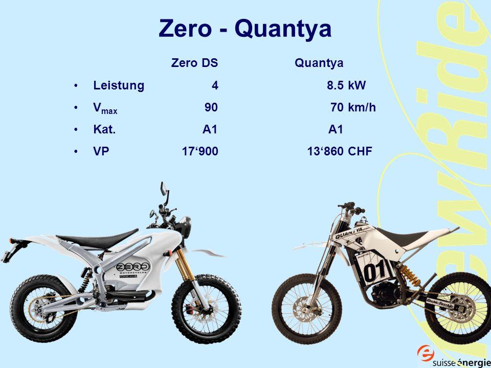 Zero - Quantya Zero DSQuantya Leistung48.5kW V max 9070km/h Kat. A1A1 VP 17900 13860CHF