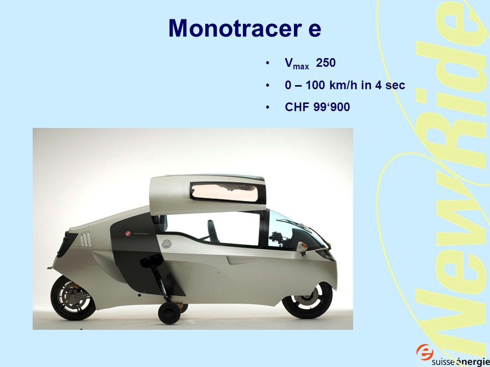 Monotracer e V max 250 0 – 100 km/h in 4 sec CHF 99900