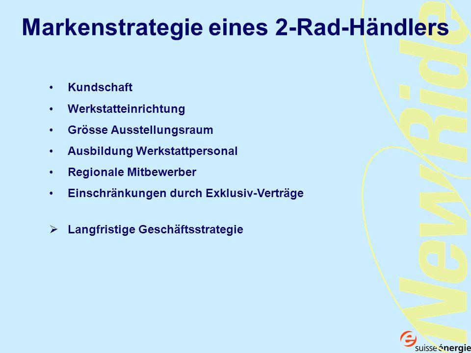 Markenstrategie eines 2-Rad-Händlers Kundschaft Werkstatteinrichtung Grösse Ausstellungsraum Ausbildung Werkstattpersonal Regionale Mitbewerber Einsch