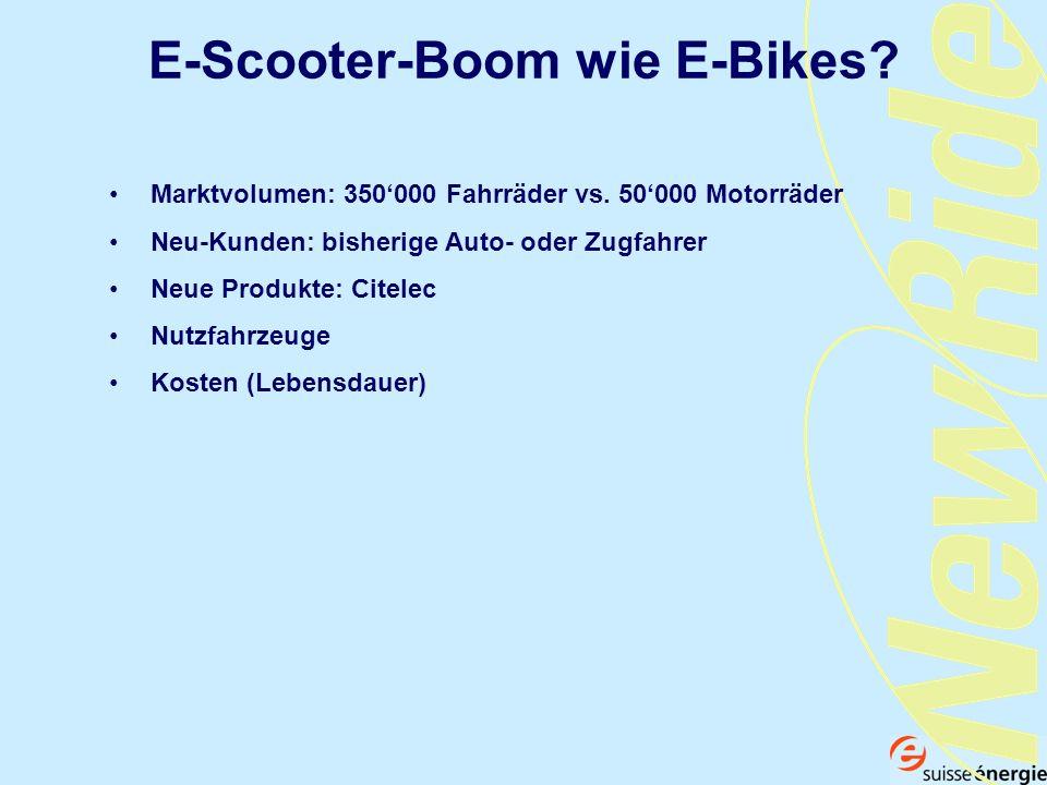 E-Scooter-Boom wie E-Bikes? Marktvolumen: 350000 Fahrräder vs. 50000 Motorräder Neu-Kunden: bisherige Auto- oder Zugfahrer Neue Produkte: Citelec Nutz