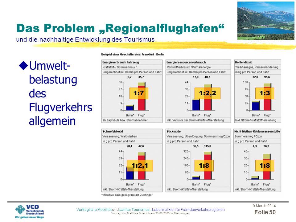 9 March 2014 Folie 49 Verträgliche Mobilität und sanfter Tourismus - Lebenselixier für Fremdenverkehrsregionen Vortrag von Matthias Striebich am 30.09