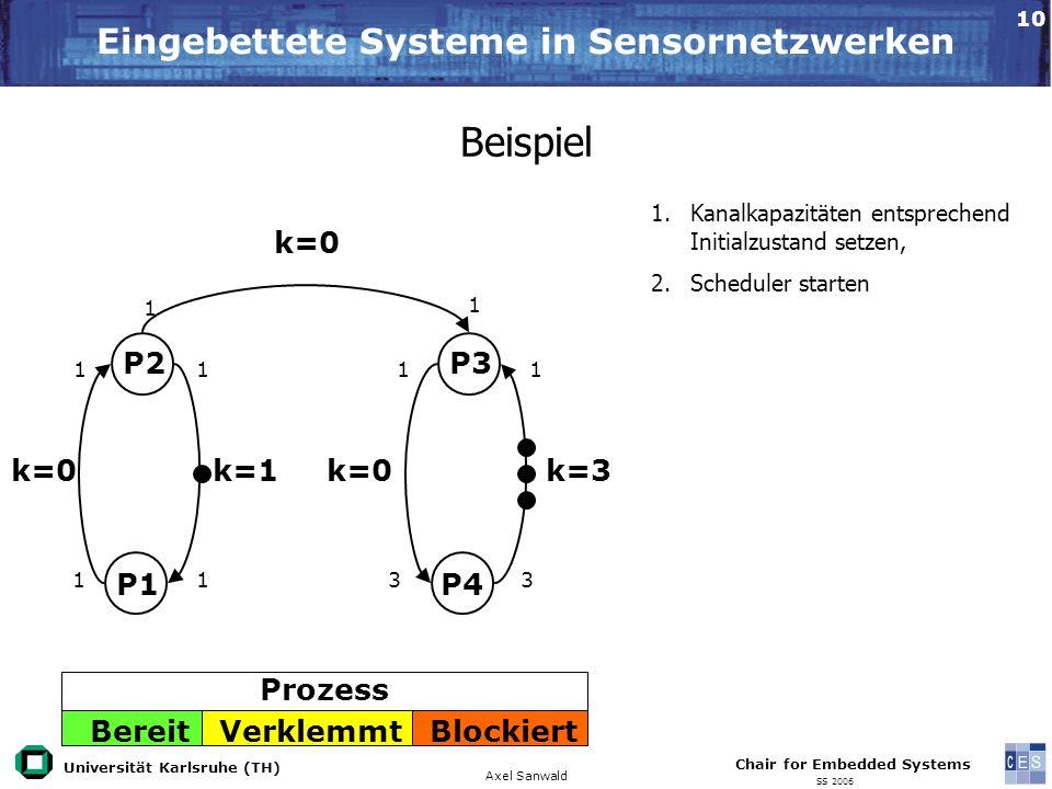 Universität Karlsruhe (TH) Eingebettete Systeme in Sensornetzwerken Axel Sanwald Chair for Embedded Systems SS 2006 10 Beispiel P2 P1 P3 P4 3311 1111