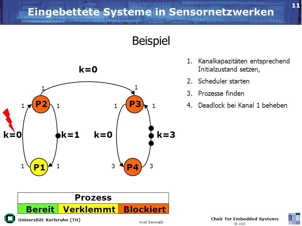 Universität Karlsruhe (TH) Eingebettete Systeme in Sensornetzwerken Axel Sanwald Chair for Embedded Systems SS 2006 11 Beispiel 1.Kanalkapazitäten ent