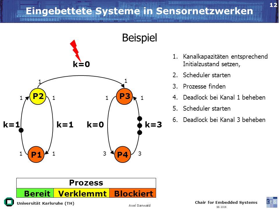 Universität Karlsruhe (TH) Eingebettete Systeme in Sensornetzwerken Axel Sanwald Chair for Embedded Systems SS 2006 12 Beispiel 1.Kanalkapazitäten ent