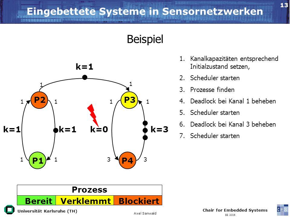 Universität Karlsruhe (TH) Eingebettete Systeme in Sensornetzwerken Axel Sanwald Chair for Embedded Systems SS 2006 13 Beispiel 1.Kanalkapazitäten ent