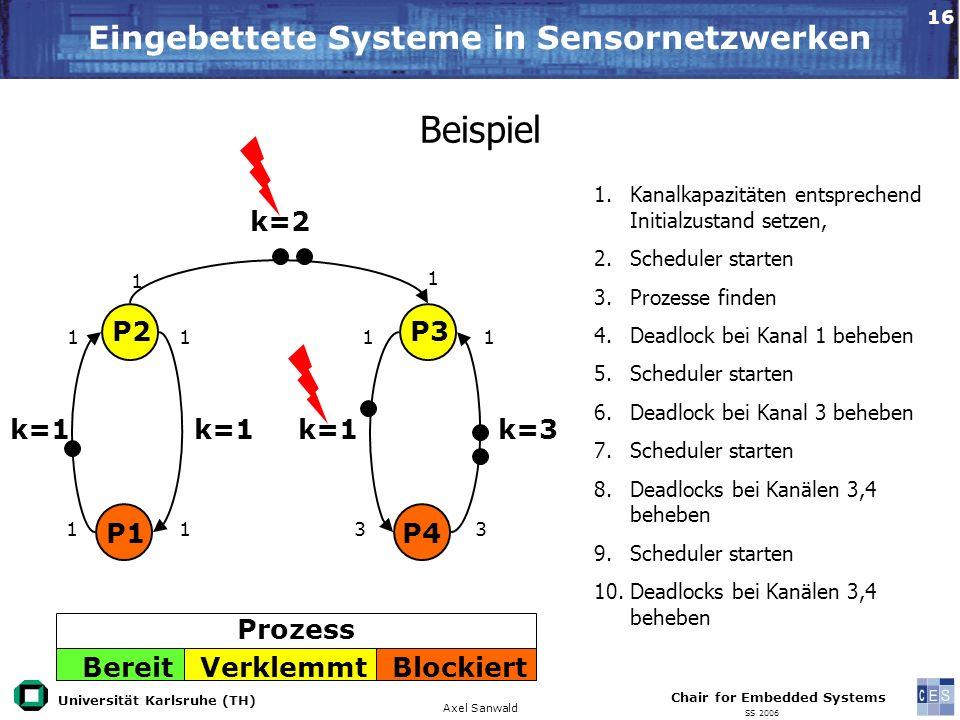 Universität Karlsruhe (TH) Eingebettete Systeme in Sensornetzwerken Axel Sanwald Chair for Embedded Systems SS 2006 16 Beispiel 1.Kanalkapazitäten ent