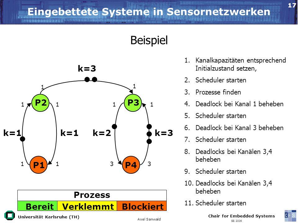 Universität Karlsruhe (TH) Eingebettete Systeme in Sensornetzwerken Axel Sanwald Chair for Embedded Systems SS 2006 17 Beispiel 1.Kanalkapazitäten ent