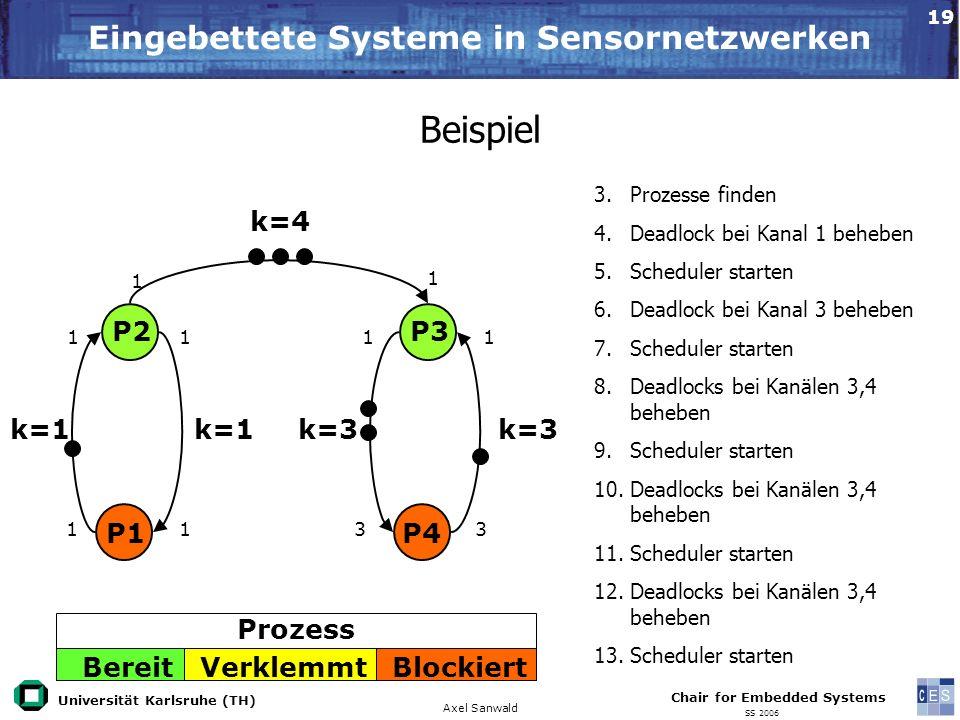Universität Karlsruhe (TH) Eingebettete Systeme in Sensornetzwerken Axel Sanwald Chair for Embedded Systems SS 2006 19 Beispiel 3.Prozesse finden 4.De