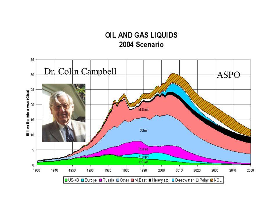 ASPO Dr. Colin Campbell
