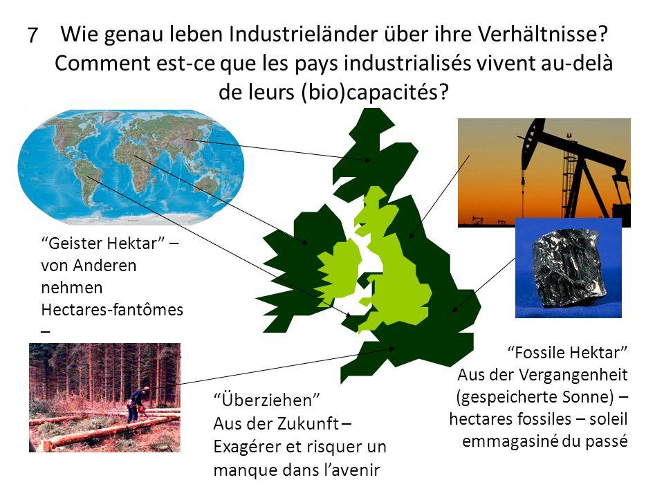 Wie genau leben Industrieländer über ihre Verhältnisse.