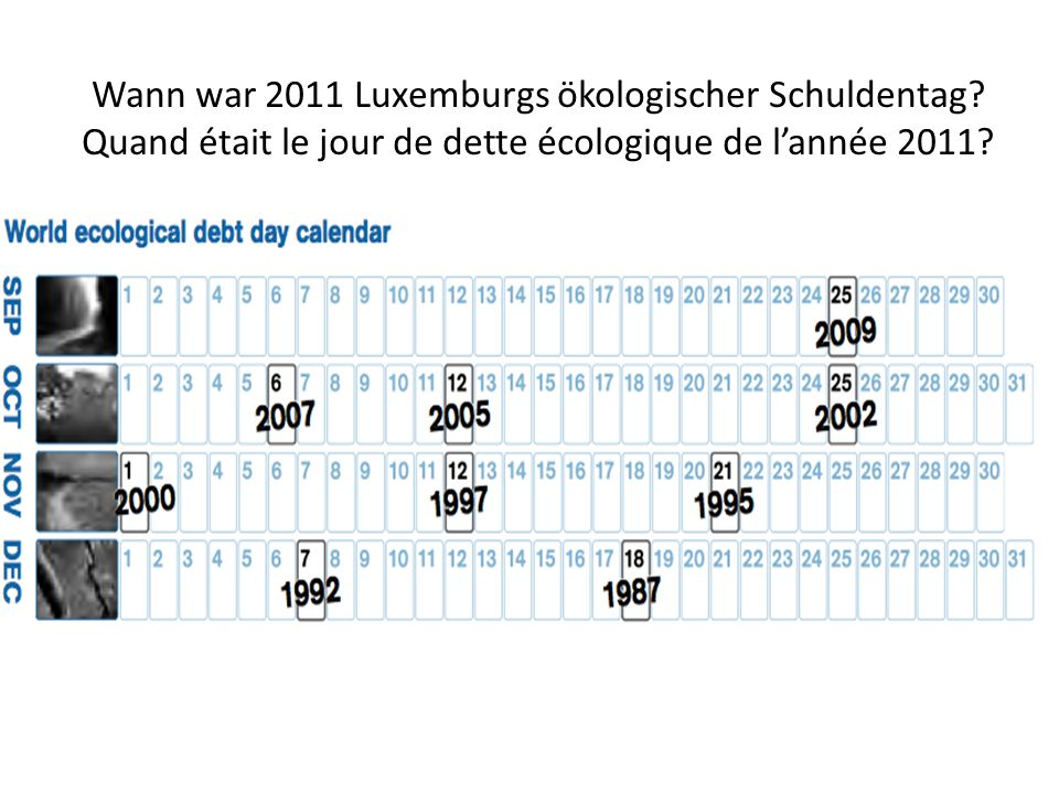 Wann war 2011 Luxemburgs ökologischer Schuldentag.