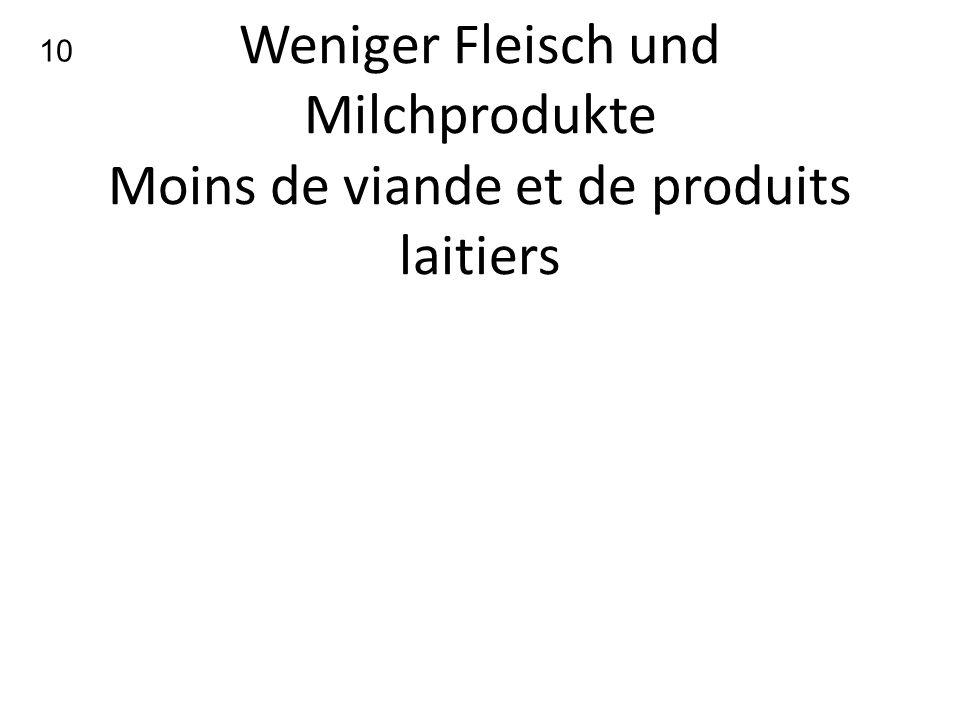 Weniger Fleisch und Milchprodukte Moins de viande et de produits laitiers 10