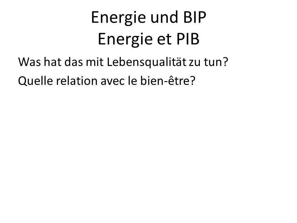 Energie und BIP Energie et PIB Was hat das mit Lebensqualität zu tun.