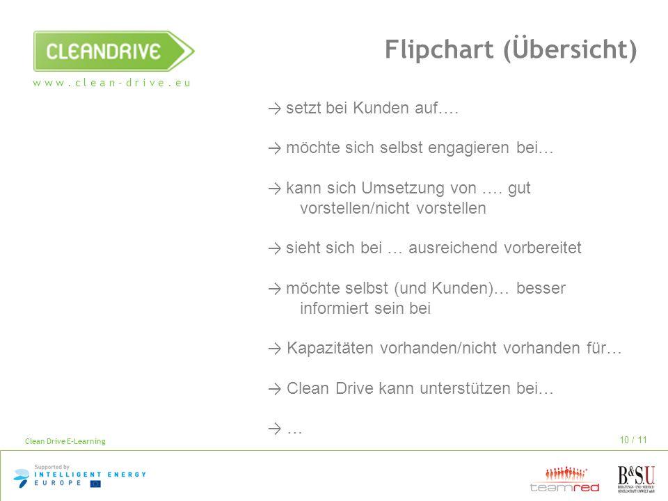 w w w. c l e a n – d r i v e. e u Clean Drive E-Learning 10 / 11 Flipchart (Übersicht) setzt bei Kunden auf…. möchte sich selbst engagieren bei… kann