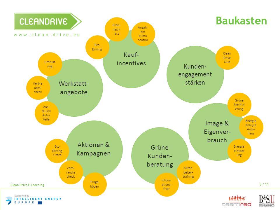 w w w. c l e a n – d r i v e. e u Clean Drive E-Learning 8 / 11 Baukasten Werkstatt- angebote Kauf- incentives Kunden- engagement stärken Aktionen & K