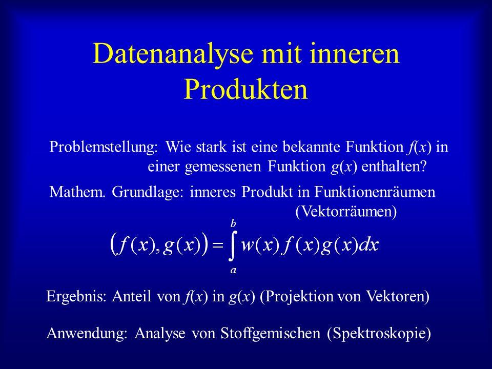 Datenanalyse mit inneren Produkten Problemstellung: Wie stark ist eine bekannte Funktion f(x) in einer gemessenen Funktion g(x) enthalten.