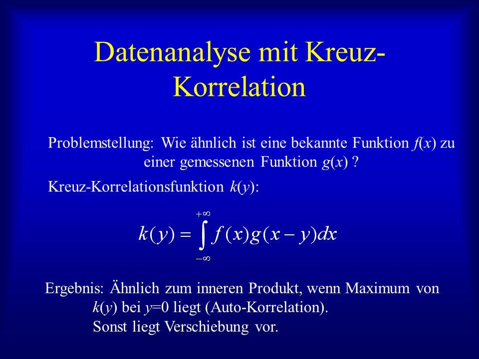 Datenanalyse mit Kreuz- Korrelation Problemstellung: Wie ähnlich ist eine bekannte Funktion f(x) zu einer gemessenen Funktion g(x) .
