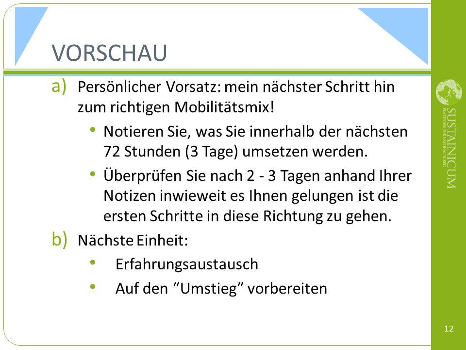 VORSCHAU a) Persönlicher Vorsatz: mein nächster Schritt hin zum richtigen Mobilitätsmix.