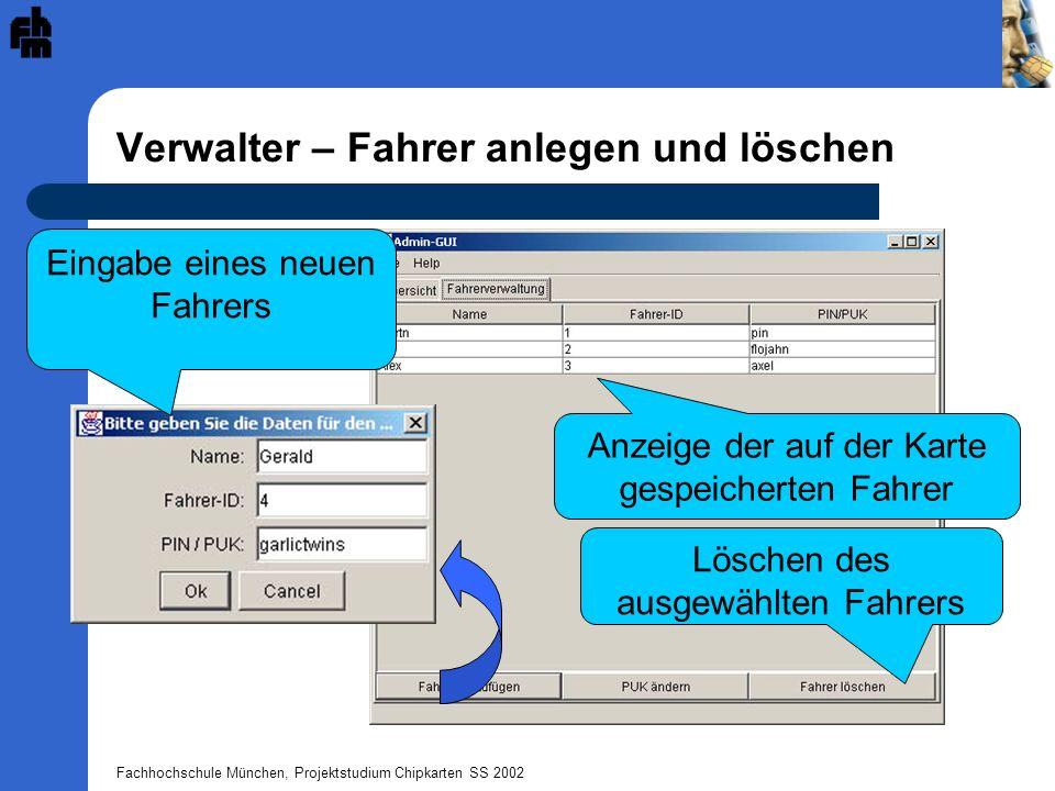 Fachhochschule München, Projektstudium Chipkarten SS 2002 Verwalter – Fahrer anlegen und löschen Eingabe eines neuen Fahrers Anzeige der auf der Karte gespeicherten Fahrer Löschen des ausgewählten Fahrers