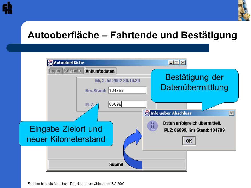 Fachhochschule München, Projektstudium Chipkarten SS 2002 Autooberfläche – Fahrtende und Bestätigung Eingabe Zielort und neuer Kilometerstand Bestätigung der Datenübermittlung