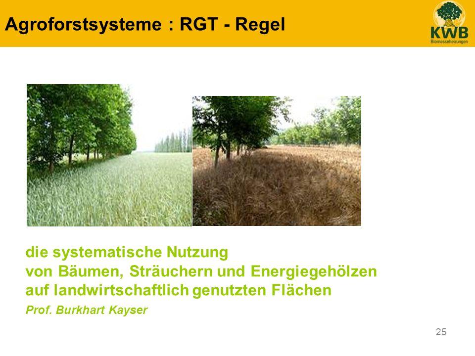 25 Agroforstsysteme : RGT - Regel die systematische Nutzung von Bäumen, Sträuchern und Energiegehölzen auf landwirtschaftlich genutzten Flächen Prof.